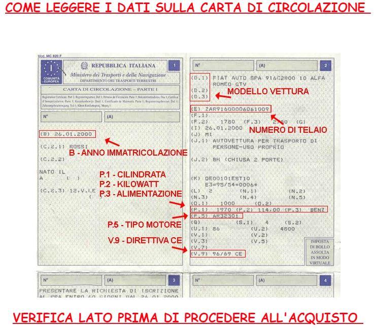 ebay_libretto